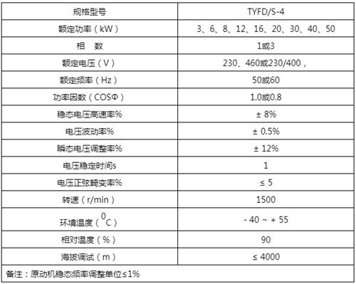 TYFD稀土永磁防水同步发雷竞技官方入口参数